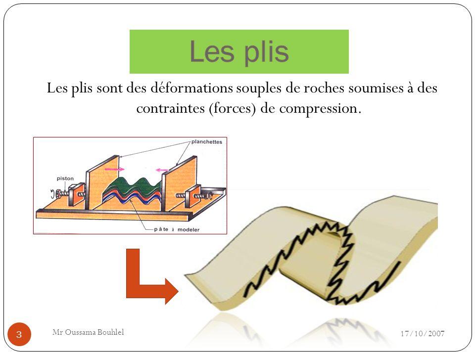 Les strates qui se déposent initialement à lhorizontale, subissent au cours des temps géologiques des déformations. La science qui Sintéresse à létude