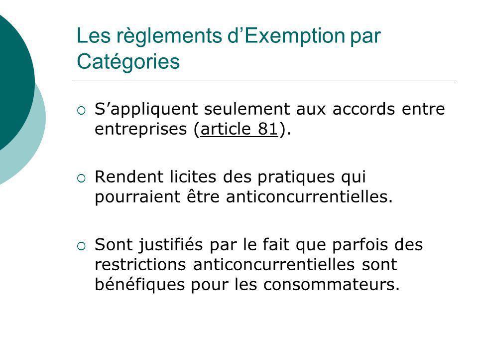 Les règlements dExemption par Catégories Sappliquent seulement aux accords entre entreprises (article 81). Rendent licites des pratiques qui pourraien