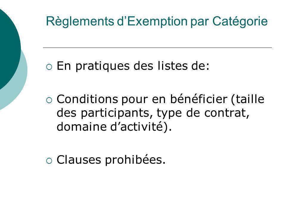 Règlements dExemption par Catégorie En pratiques des listes de: Conditions pour en bénéficier (taille des participants, type de contrat, domaine dacti
