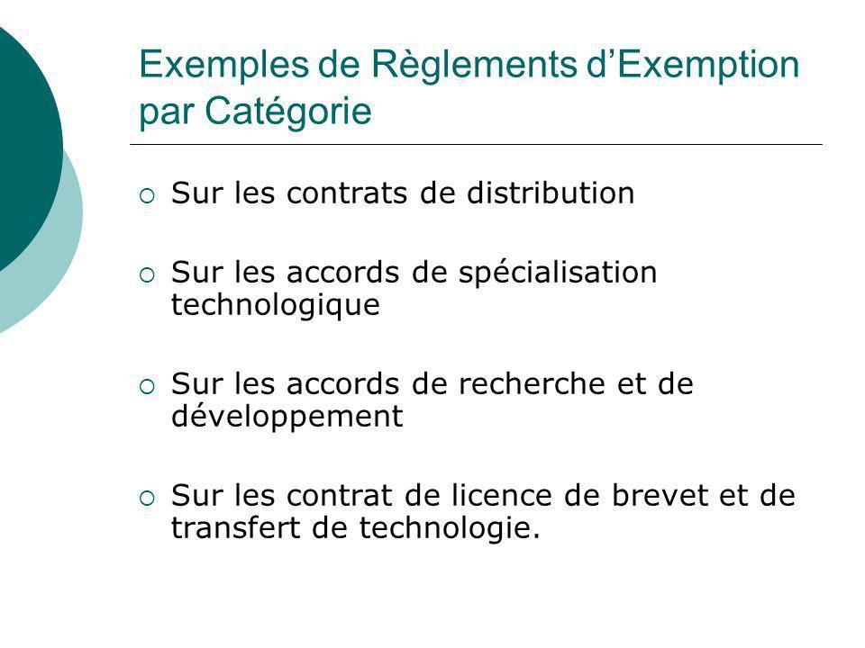 Exemples de Règlements dExemption par Catégorie Sur les contrats de distribution Sur les accords de spécialisation technologique Sur les accords de re