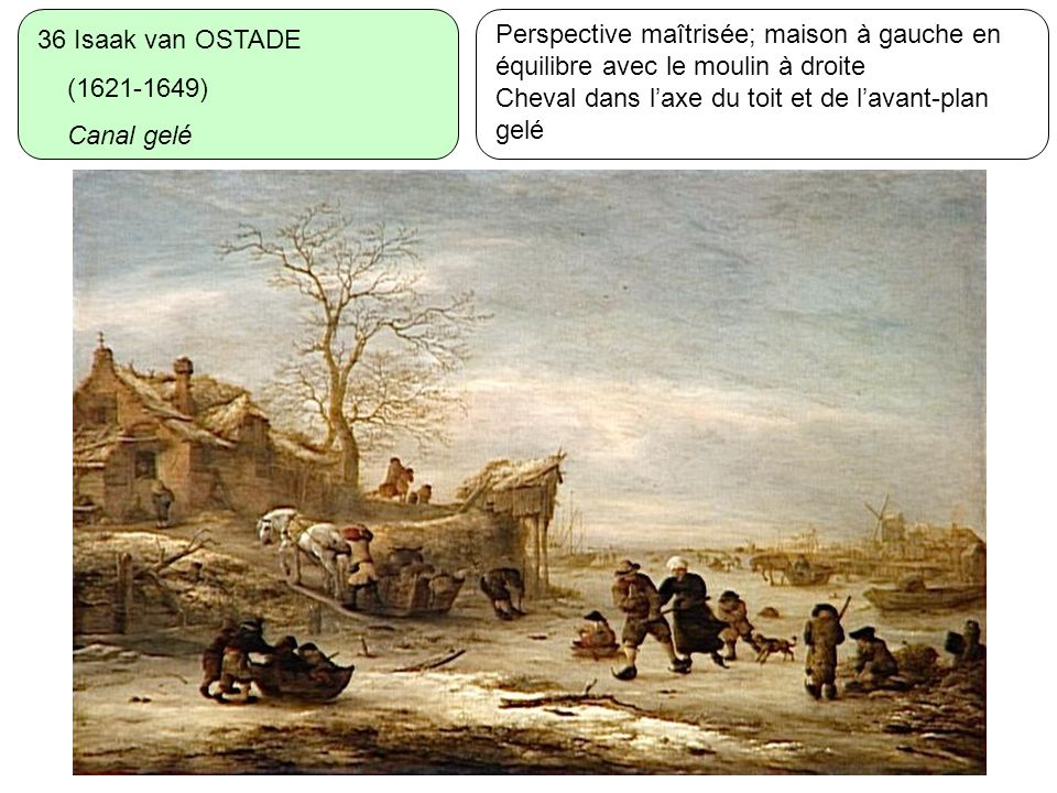 36 Isaak van OSTADE (1621-1649) Canal gelé Perspective maîtrisée; maison à gauche en équilibre avec le moulin à droite Cheval dans laxe du toit et de