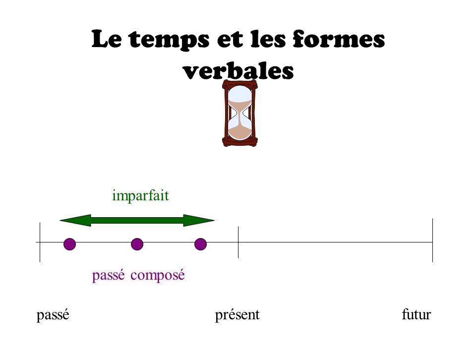 Le temps et les formes verbales passéprésentfutur imparfait passé composé
