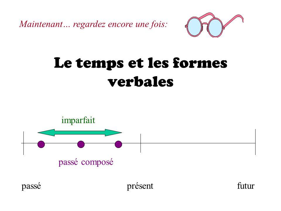 Comment former limparfait? 1. Prendre la forme nous du verbe au présent: (chercher) cherchons 2. Enlever le -ons du verbe: cherch- 3. Ajouter les term