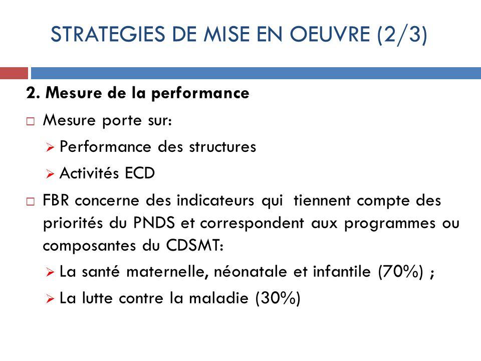 STRATEGIES DE MISE EN OEUVRE (2/3) 2. Mesure de la performance Mesure porte sur: Performance des structures Activités ECD FBR concerne des indicateurs