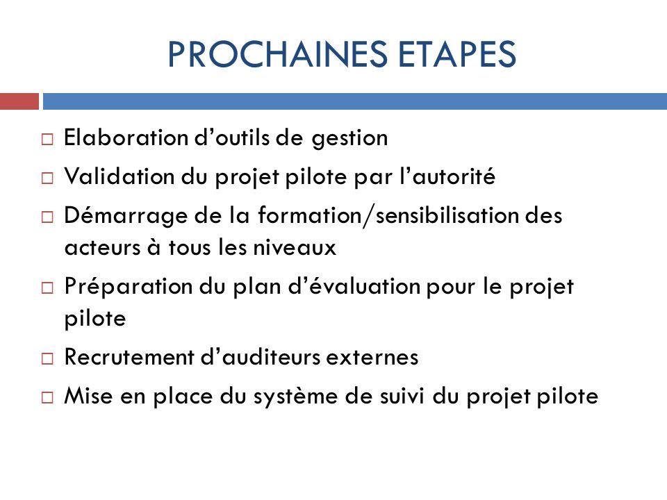 PROCHAINES ETAPES Elaboration doutils de gestion Validation du projet pilote par lautorité Démarrage de la formation/sensibilisation des acteurs à tou