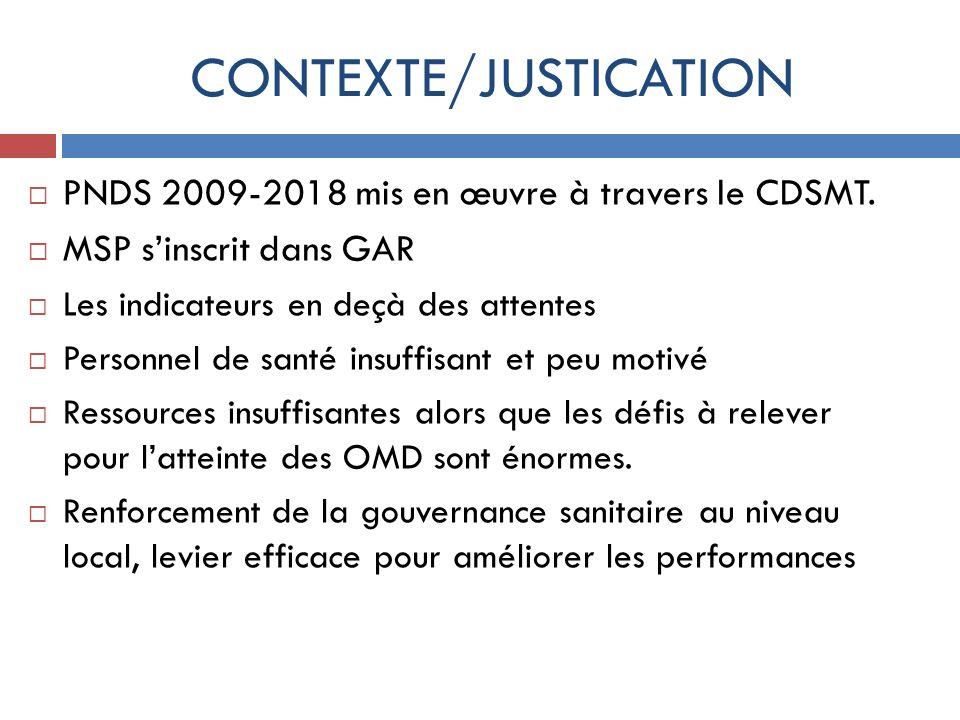 CONTEXTE/JUSTICATION PNDS 2009-2018 mis en œuvre à travers le CDSMT. MSP sinscrit dans GAR Les indicateurs en deçà des attentes Personnel de santé ins