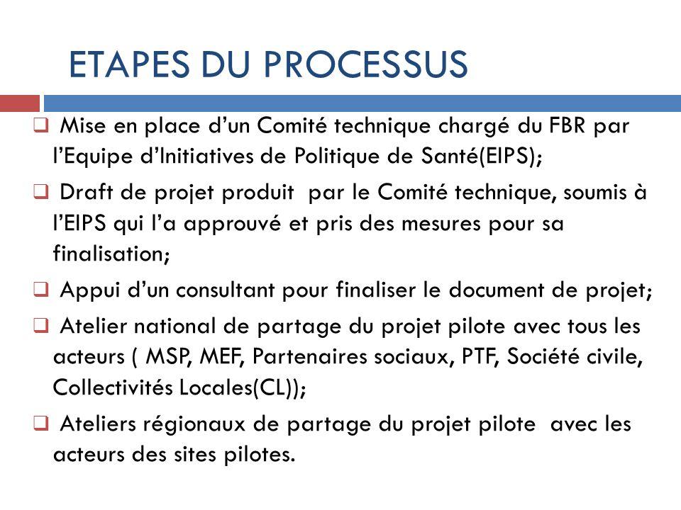 ETAPES DU PROCESSUS Mise en place dun Comité technique chargé du FBR par lEquipe dInitiatives de Politique de Santé(EIPS); Draft de projet produit par