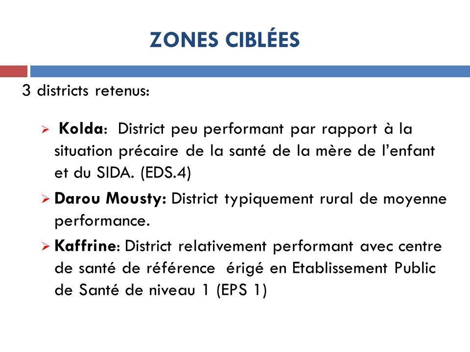 ZONES CIBLÉES 3 districts retenus: Kolda: District peu performant par rapport à la situation précaire de la santé de la mère de lenfant et du SIDA. (E