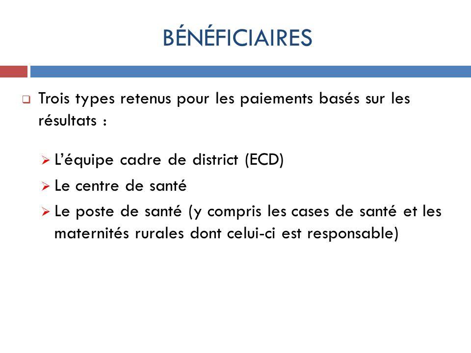 BÉNÉFICIAIRES Trois types retenus pour les paiements basés sur les résultats : Léquipe cadre de district (ECD) Le centre de santé Le poste de santé (y