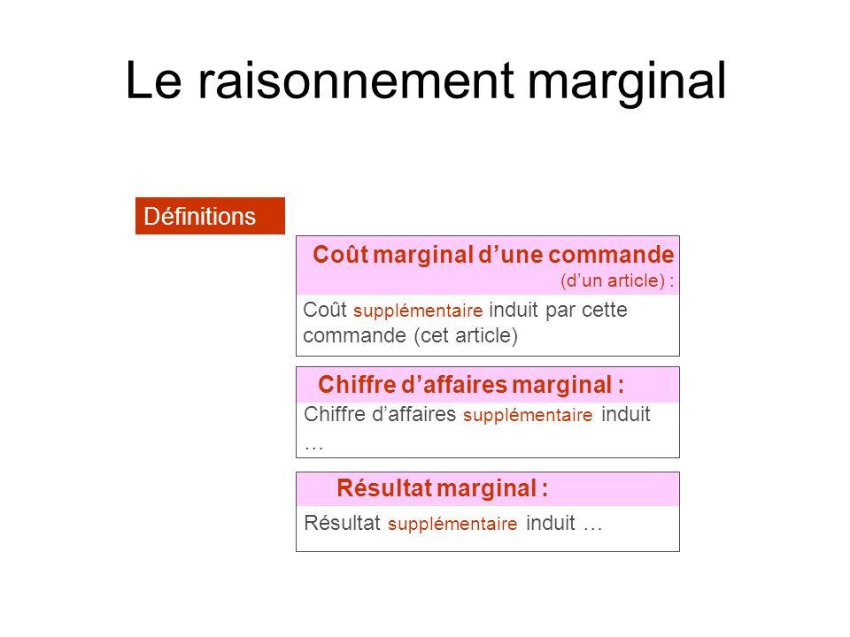 Le raisonnement marginal Chiffre daffaires marginal : Chiffre daffaires supplémentaire induit … Résultat marginal : Résultat supplémentaire induit … D
