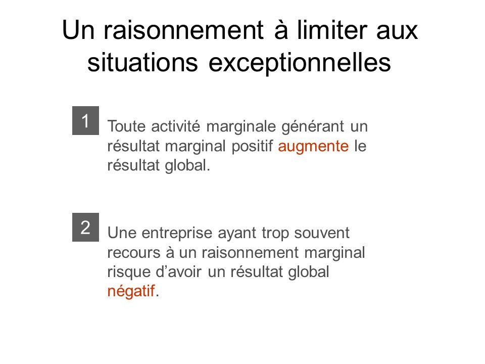 Un raisonnement à limiter aux situations exceptionnelles Toute activité marginale générant un résultat marginal positif augmente le résultat global. 1