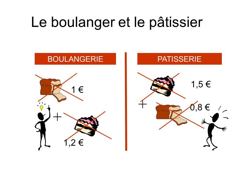 Le boulanger et le pâtissier BOULANGERIEPATISSERIE 1 + 1,2 1,5 + 0,8
