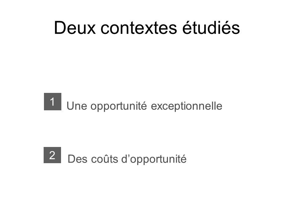 Deux contextes étudiés Des coûts dopportunité 2 Une opportunité exceptionnelle 1