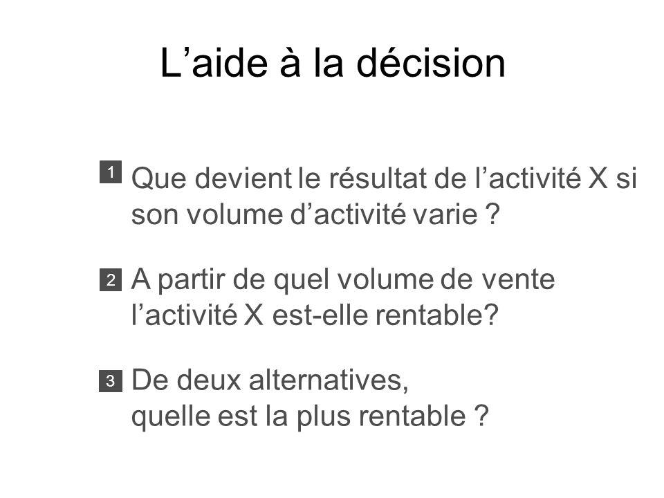 Laide à la décision Que devient le résultat de lactivité X si son volume dactivité varie ? 1 A partir de quel volume de vente lactivité X est-elle ren