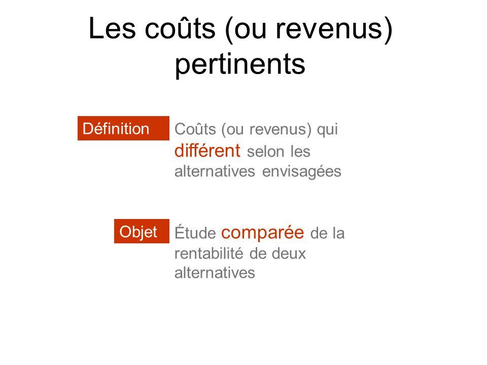 Les coûts (ou revenus) pertinents Coûts (ou revenus) qui différent selon les alternatives envisagées Définition Étude comparée de la rentabilité de de