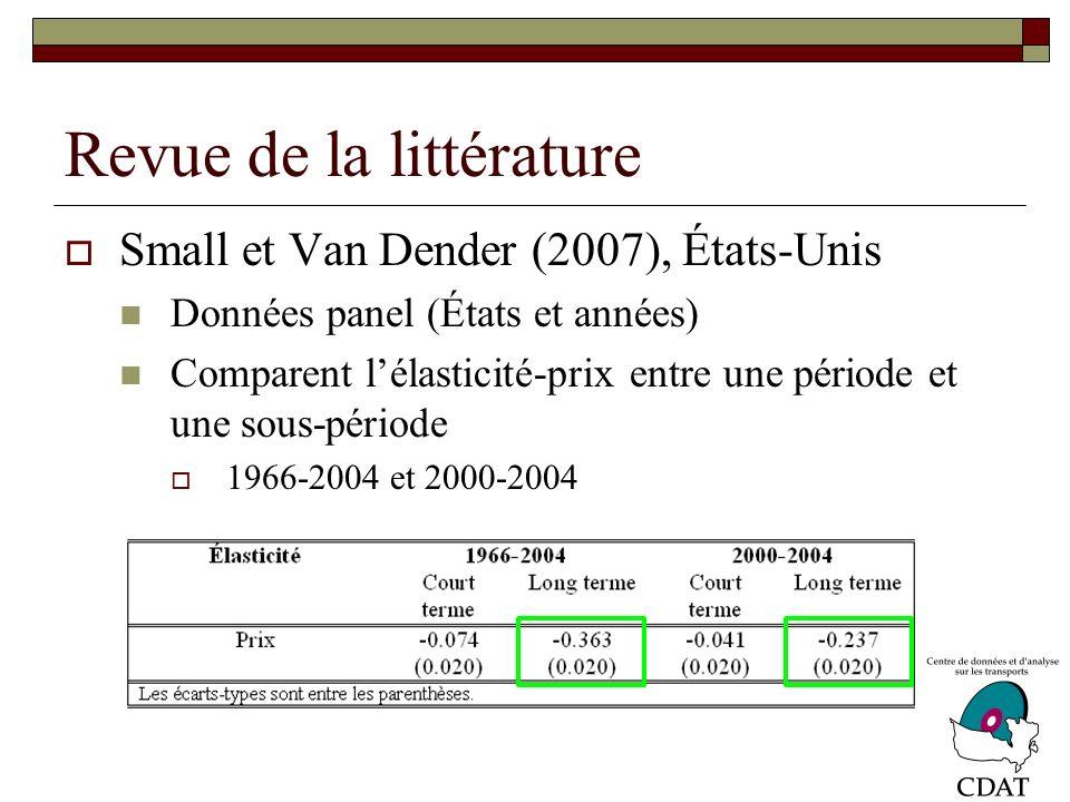 Revue de la littérature Small et Van Dender (2007), États-Unis Données panel (États et années) Comparent lélasticité-prix entre une période et une sous-période 1966-2004 et 2000-2004