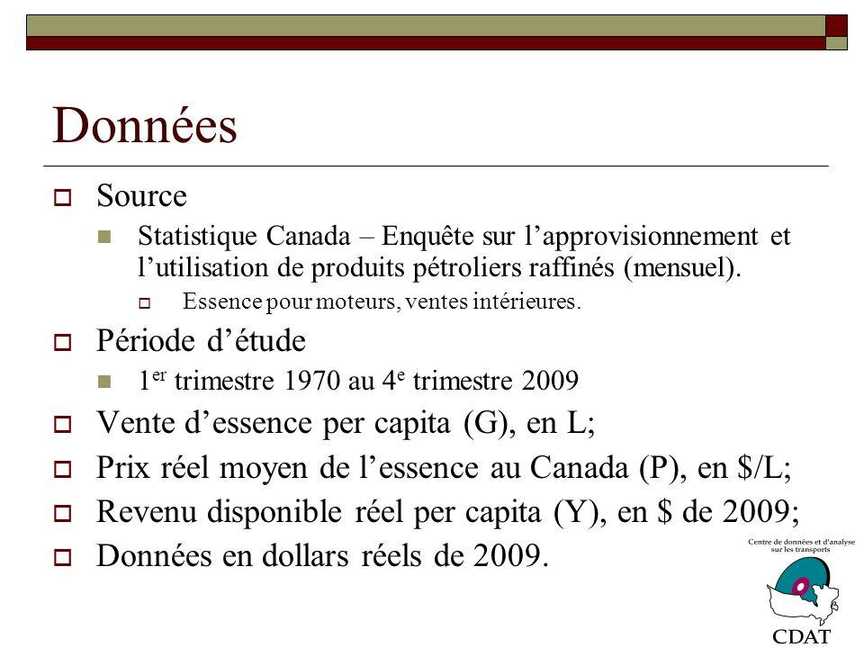 Données Source Statistique Canada – Enquête sur lapprovisionnement et lutilisation de produits pétroliers raffinés (mensuel).