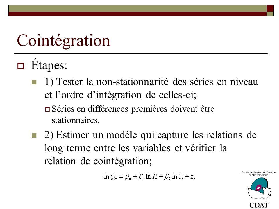 Cointégration Étapes: 1) Tester la non-stationnarité des séries en niveau et lordre dintégration de celles-ci; Séries en différences premières doivent être stationnaires.