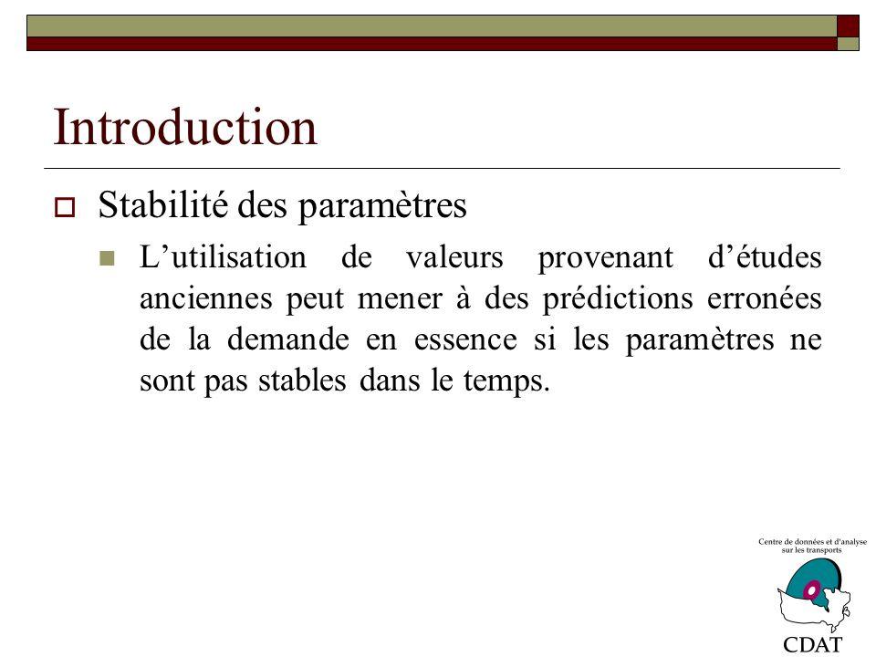 Introduction Stabilité des paramètres Lutilisation de valeurs provenant détudes anciennes peut mener à des prédictions erronées de la demande en essence si les paramètres ne sont pas stables dans le temps.