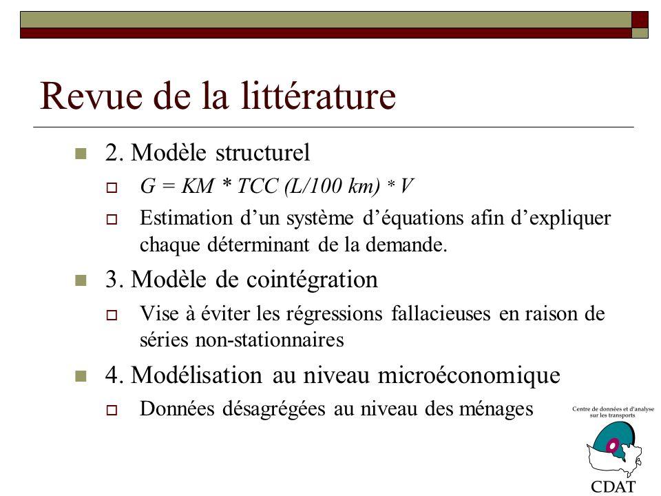 Revue de la littérature 2.