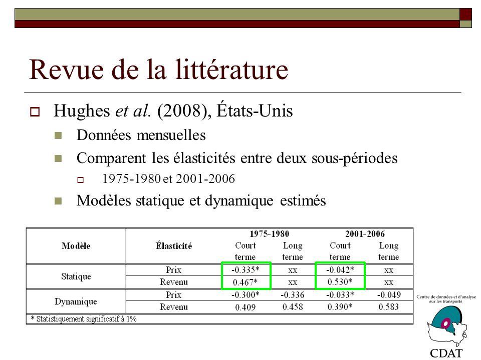 Revue de la littérature Études canadiennes Modèles structurels Peu détudes sur le sujet (aucune sur la stabilité) Relativement anciennes pour la plupart