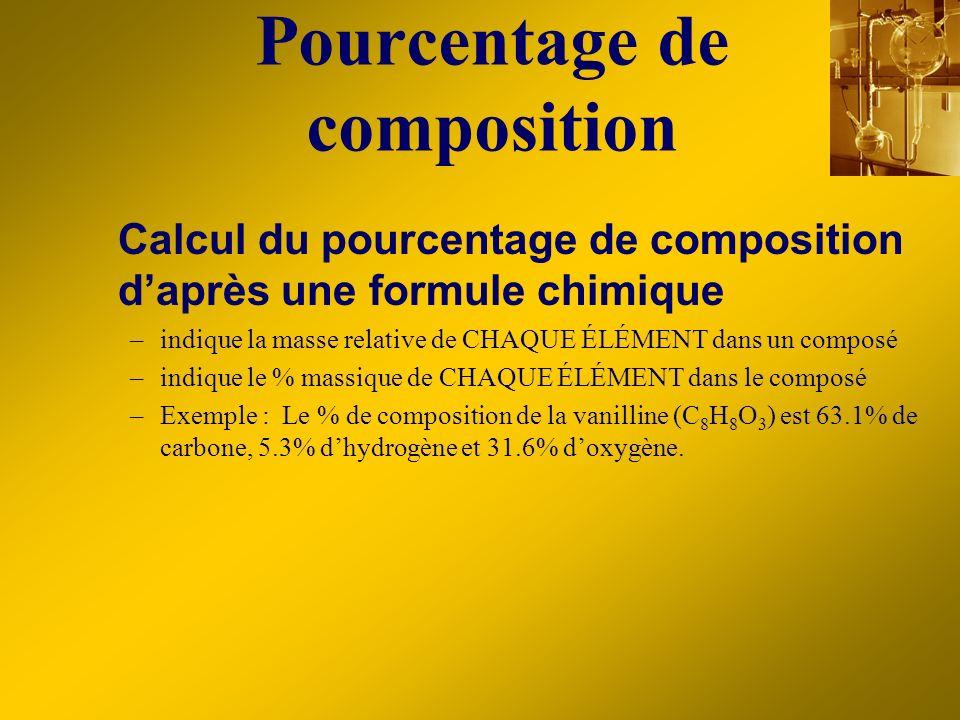 Calcul du pourcentage de composition daprès une formule chimique –indique la masse relative de CHAQUE ÉLÉMENT dans un composé –indique le % massique d