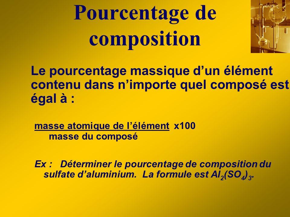 Le pourcentage massique dun élément contenu dans nimporte quel composé est égal à : masse atomique de lélément x100 masse du composé Ex : Déterminer l