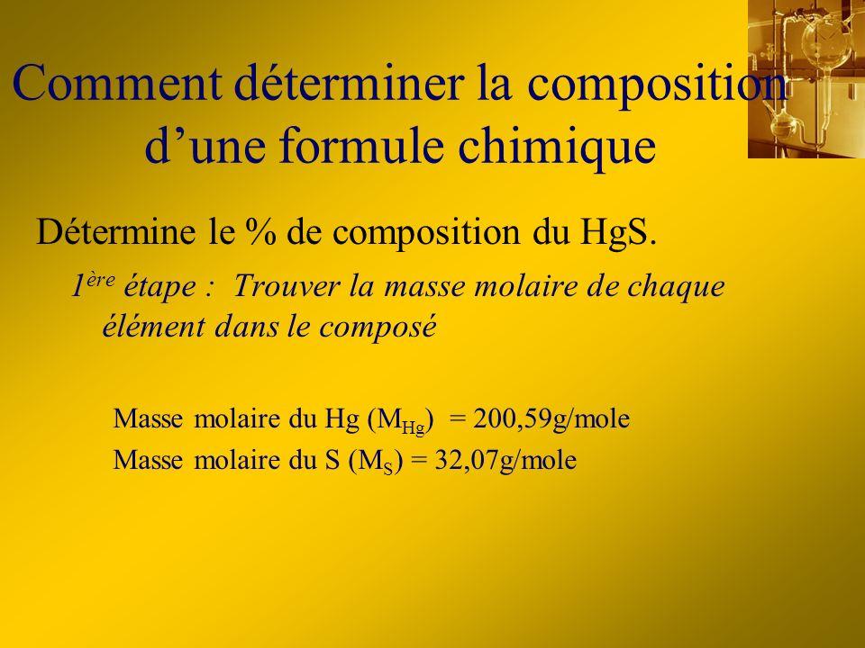 Comment déterminer la composition dune formule chimique 1 ère étape : Trouver la masse molaire de chaque élément dans le composé Masse molaire du Hg (