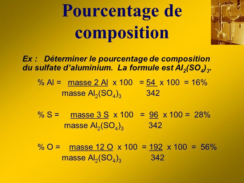 Pourcentage de composition % Al = masse 2 Al x 100 = 54 x 100 = 16% masse Al 2 (SO 4 ) 3 342 % S = masse 3 S x 100 = 96 x 100 = 28% masse Al 2 (SO 4 )