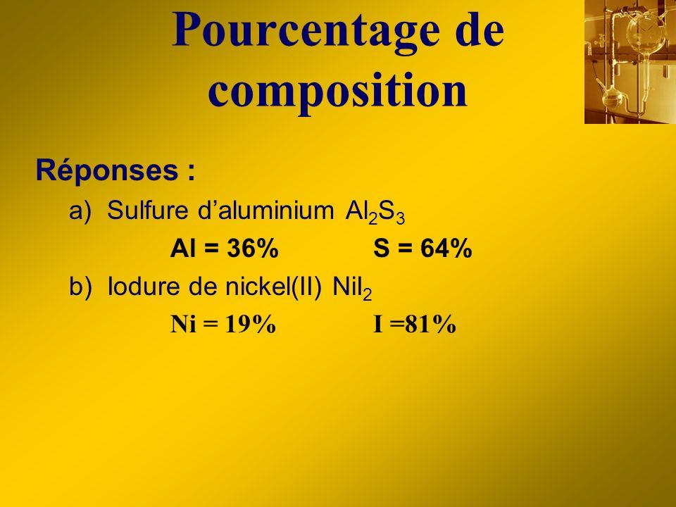Pourcentage de composition Réponses : a) Sulfure daluminium Al 2 S 3 Al = 36% S = 64% b) Iodure de nickel(II) NiI 2 Ni = 19%I =81%