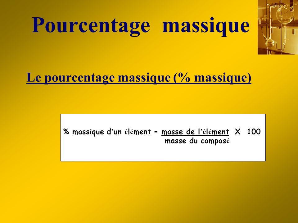 Le pourcentage massique (% massique) Exemple : Un composé dune masse de 108g contient 3g dhydrogène et 105g de chlore.