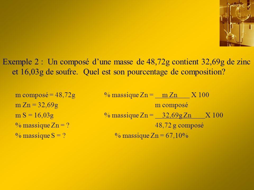 Exemple 2 : Un composé dune masse de 48,72g contient 32,69g de zinc et 16,03g de soufre. Quel est son pourcentage de composition? m composé = 48,72g%