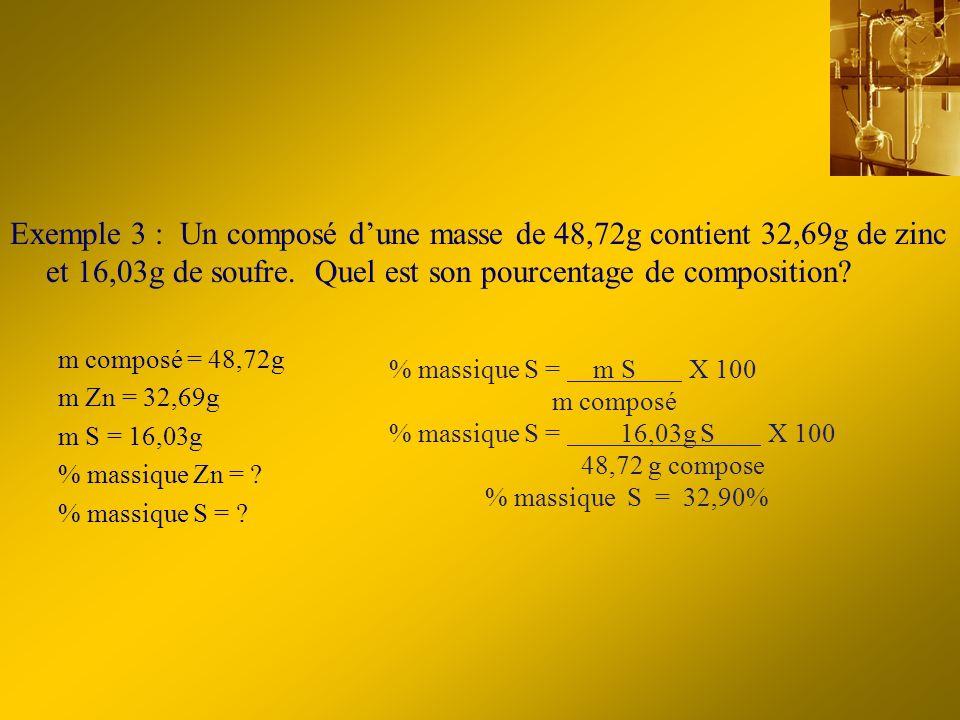Exemple 3 : Un composé dune masse de 48,72g contient 32,69g de zinc et 16,03g de soufre. Quel est son pourcentage de composition? m composé = 48,72g m