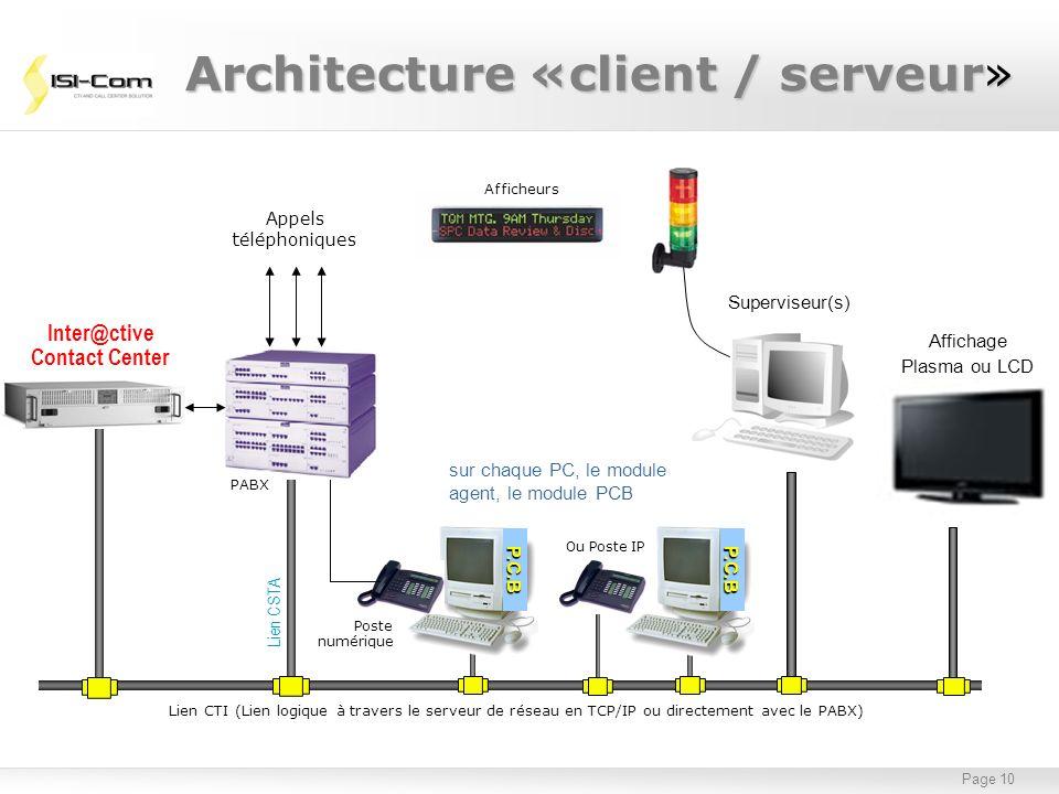 Page 10 sur chaque PC, le module agent, le module PCB Lien CTI (Lien logique à travers le serveur de réseau en TCP/IP ou directement avec le PABX) PAB