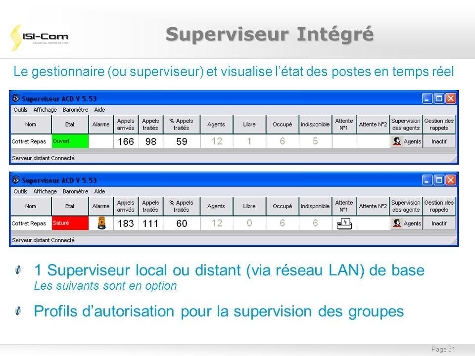 Page 31 1 Superviseur local ou distant (via réseau LAN) de base Les suivants sont en option Profils dautorisation pour la supervision des groupes Le g