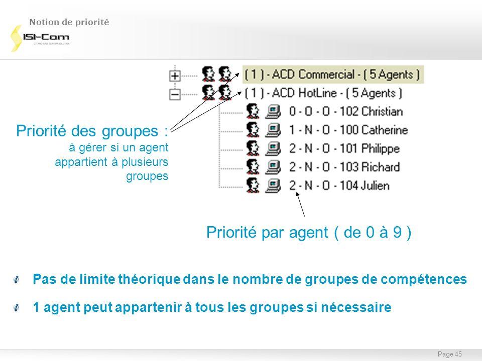 Page 45 Priorité par agent ( de 0 à 9 ) Priorité des groupes : à gérer si un agent appartient à plusieurs groupes Pas de limite théorique dans le nomb