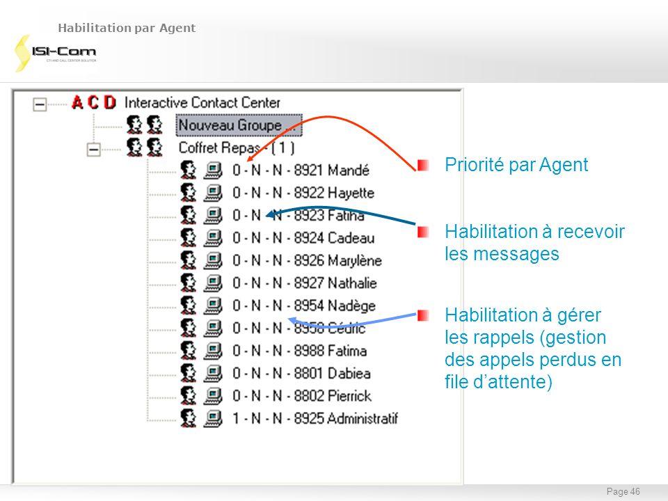 Page 46 Priorité par Agent Habilitation à recevoir les messages Habilitation à gérer les rappels (gestion des appels perdus en file dattente) Habilita