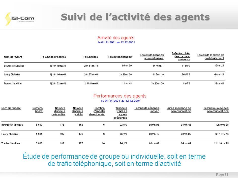 Page 61 Étude de performance de groupe ou individuelle, soit en terme de trafic téléphonique, soit en terme dactivité Suivi de lactivité des agents