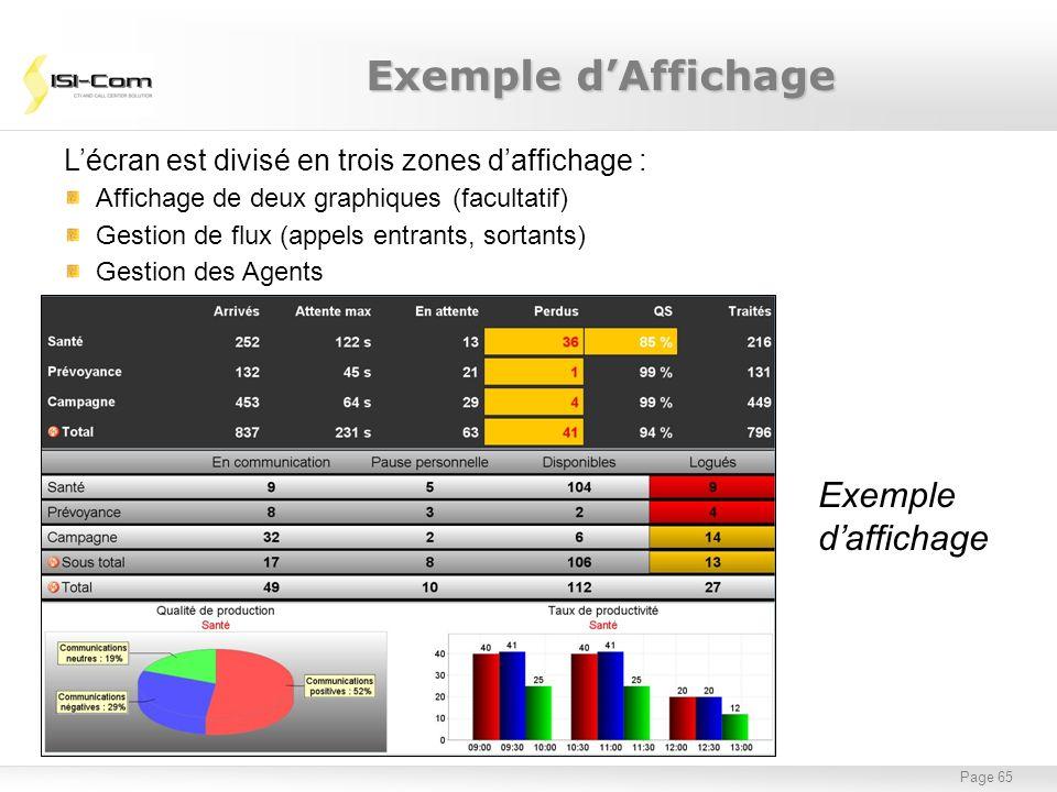 Page 65 Lécran est divisé en trois zones daffichage : Affichage de deux graphiques (facultatif) Gestion de flux (appels entrants, sortants) Gestion de