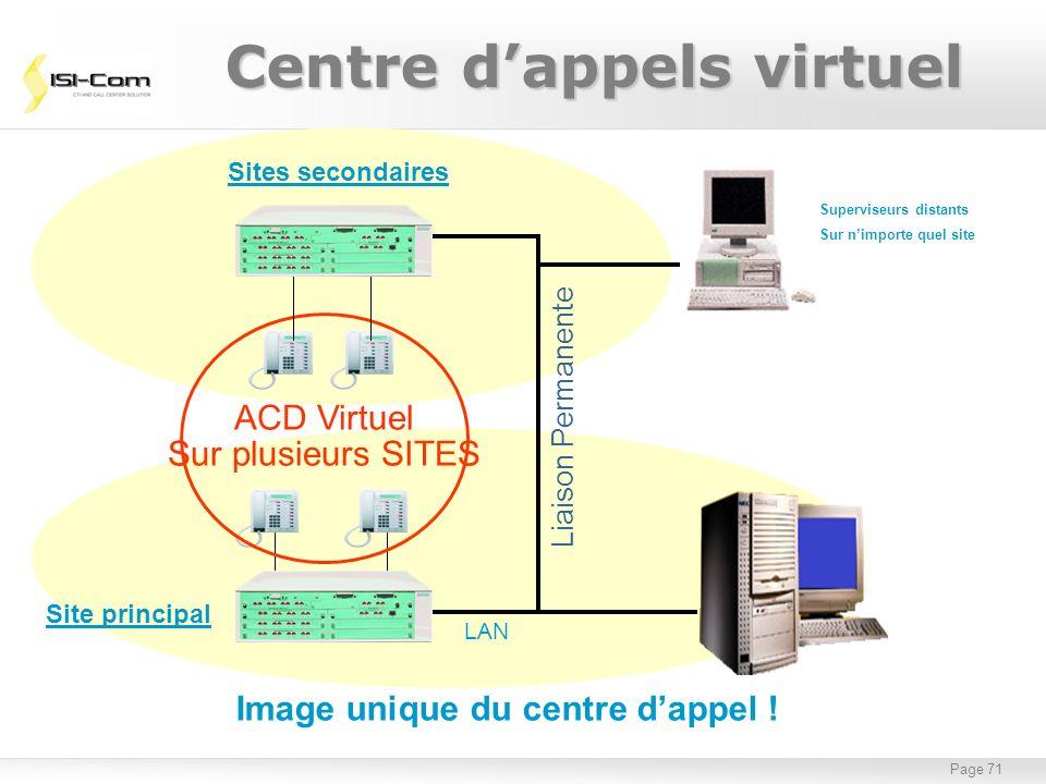 Page 72 Routeur LAN Site principal Routeur Télétravailleurs Isolés (postes IP) LAN Supporte les clients VoIP et les agents ACD VoIP sur le LAN / WAN...