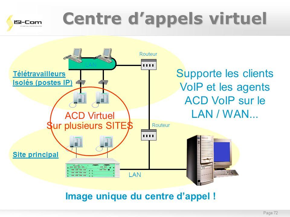 Page 72 Routeur LAN Site principal Routeur Télétravailleurs Isolés (postes IP) LAN Supporte les clients VoIP et les agents ACD VoIP sur le LAN / WAN..