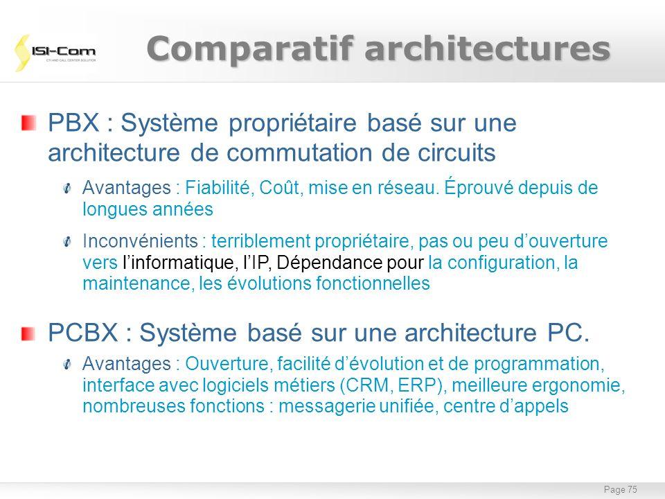 Page 75 PBX : Système propriétaire basé sur une architecture de commutation de circuits Avantages : Fiabilité, Coût, mise en réseau. Éprouvé depuis de