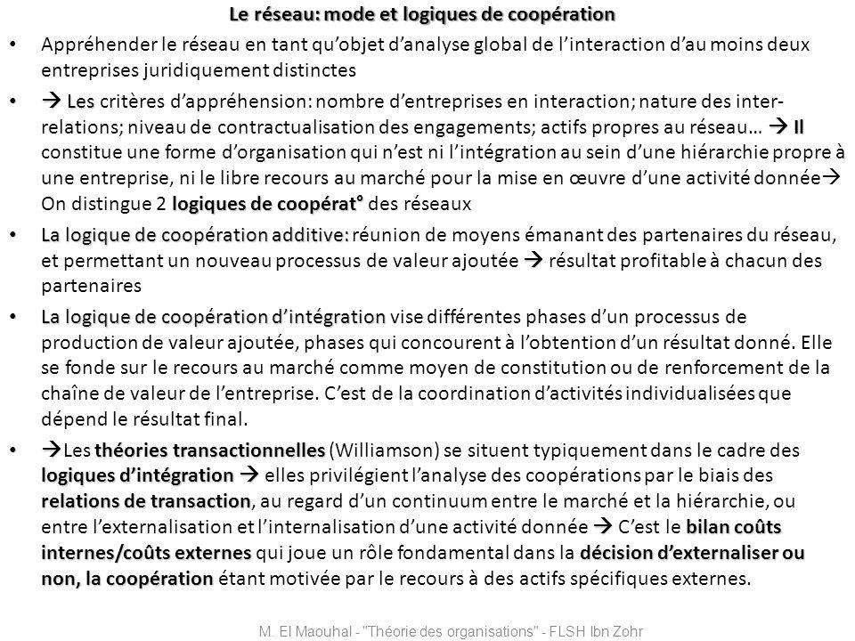 Le réseau: mode et logiques de coopération Appréhender le réseau en tant quobjet danalyse global de linteraction dau moins deux entreprises juridiquem