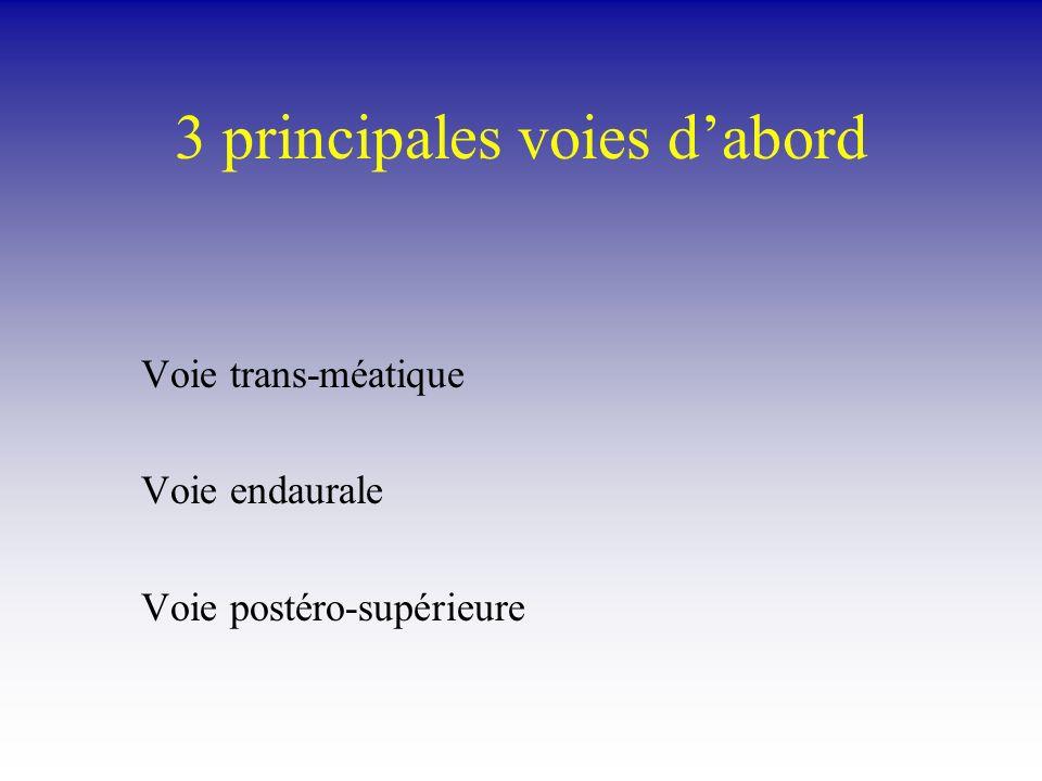 3 principales voies dabord Voie trans-méatique Voie endaurale Voie postéro-supérieure