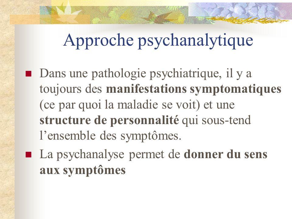 Approche psychanalytique Dans une pathologie psychiatrique, il y a toujours des manifestations symptomatiques (ce par quoi la maladie se voit) et une