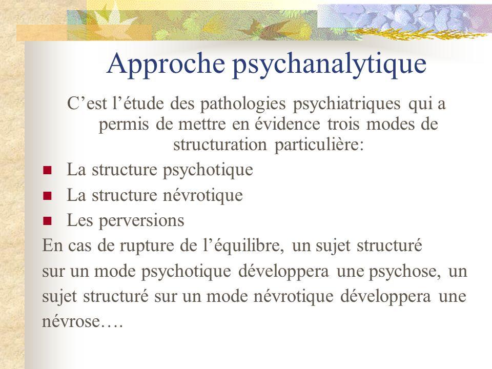 Approche psychanalytique Cest létude des pathologies psychiatriques qui a permis de mettre en évidence trois modes de structuration particulière: La s