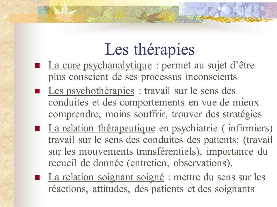 Les thérapies La cure psychanalytique : permet au sujet dêtre plus conscient de ses processus inconscients Les psychothérapies : travail sur le sens d