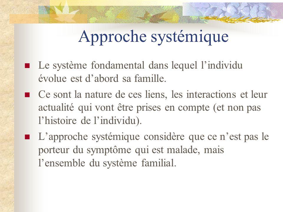 Approche systémique Le système fondamental dans lequel lindividu évolue est dabord sa famille. Ce sont la nature de ces liens, les interactions et leu
