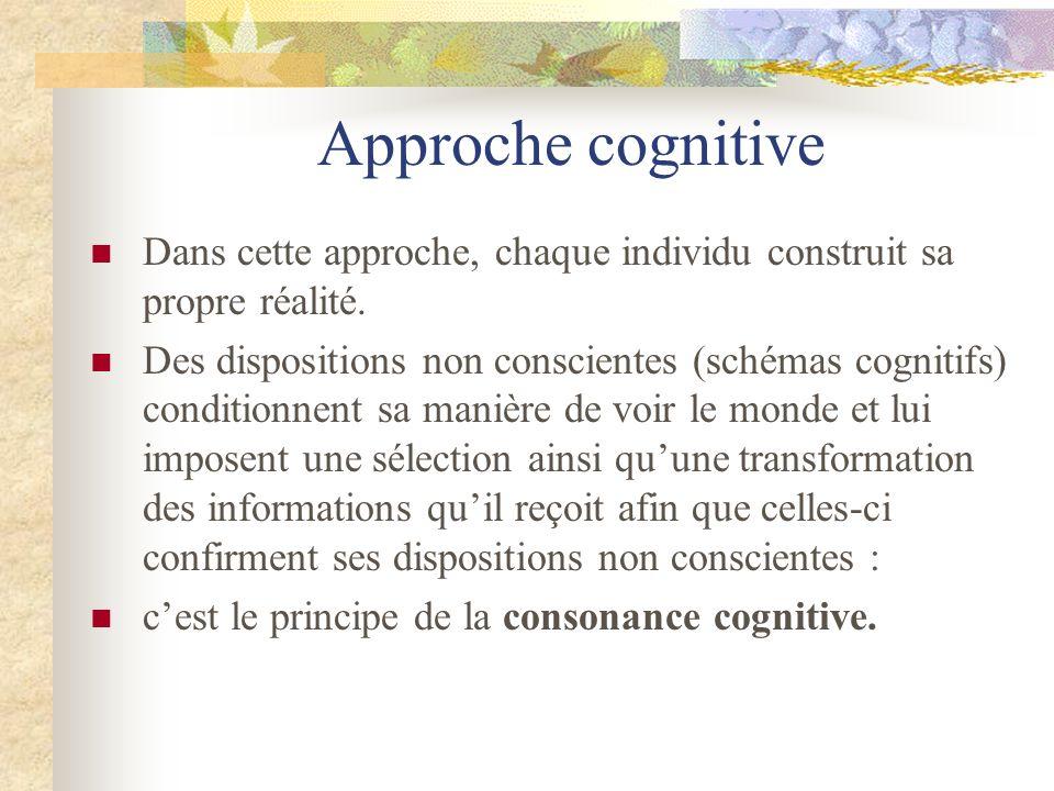 Approche cognitive Dans cette approche, chaque individu construit sa propre réalité. Des dispositions non conscientes (schémas cognitifs) conditionnen