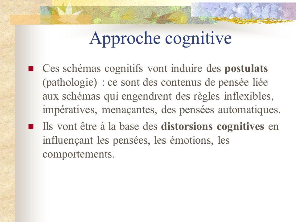 Approche cognitive Ces schémas cognitifs vont induire des postulats (pathologie) : ce sont des contenus de pensée liée aux schémas qui engendrent des